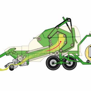 Запасные части к приспособлениям для уборки сена